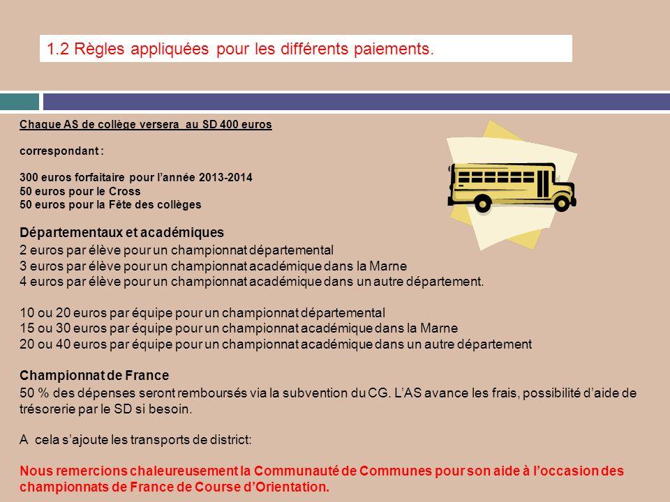 1.2 Règles appliquées pour les différents paiements. Chaque AS de collège versera au SD 400 euros correspondant : 300 euros forfaitaire pour lannée 20