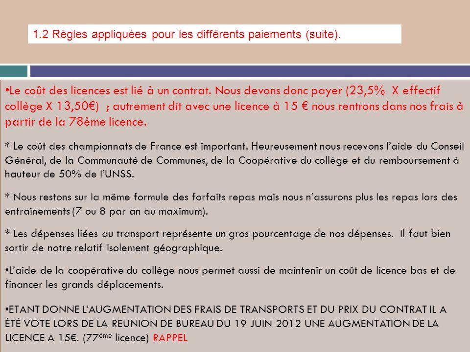 ACTIVITESOBJECTIFS FIXES POUR 2012- 2013 RESULTATS OBTENUS Commentaires OBJECTIFS 2013 – 2014 COURSE ORIENTATION Qualifier une équipe aux championnats de France.