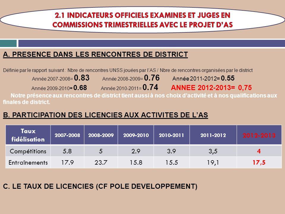 Rappels des OBJECTIFS 1- Etre présent sur toutes les manifestations de grand nombre (Marathon de la Ville de Reims, athlétisme départemental…).