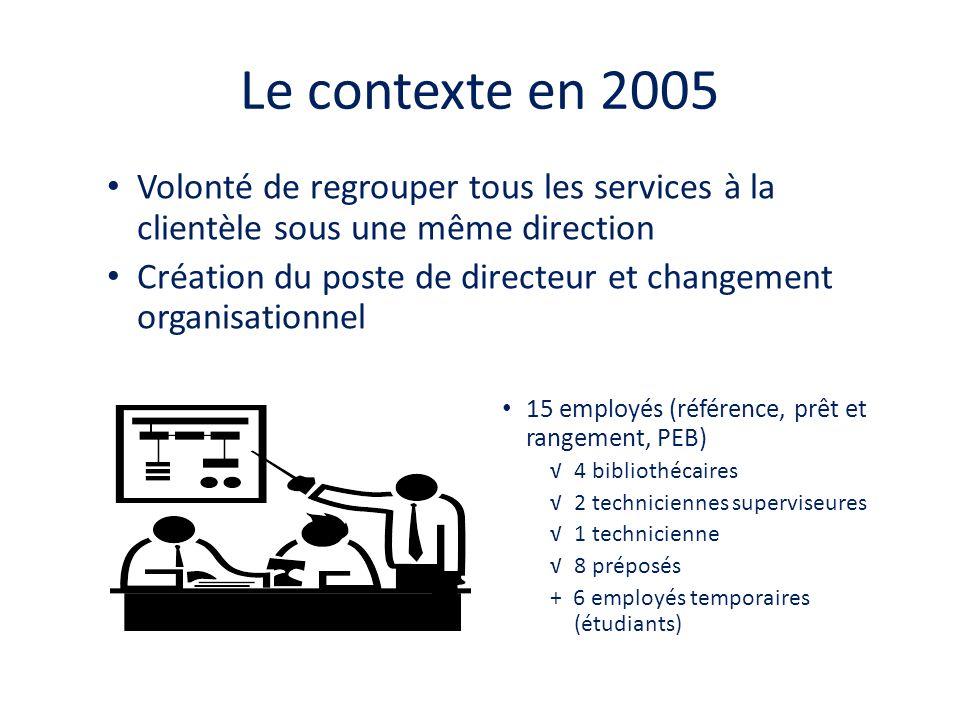 Le contexte en 2005 Cette transformation visait à développer une orientation client et à améliorer la qualité des services offerts dans toutes les unités concernées