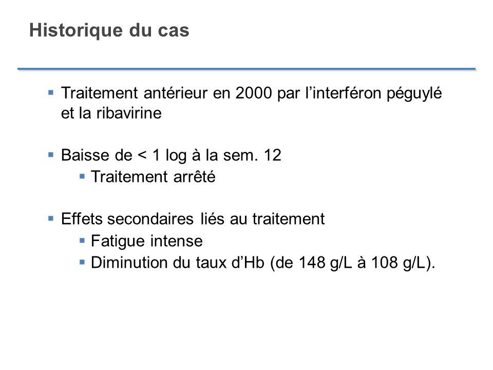 Historique du cas Traitement antérieur en 2000 par linterféron péguylé et la ribavirine Baisse de < 1 log à la sem. 12 Traitement arrêté Effets second