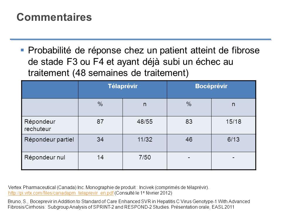 Commentaires Probabilité de réponse chez un patient atteint de fibrose de stade F3 ou F4 et ayant déjà subi un échec au traitement (48 semaines de tra