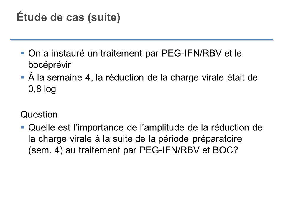 Étude de cas (suite) On a instauré un traitement par PEG-IFN/RBV et le bocéprévir À la semaine 4, la réduction de la charge virale était de 0,8 log Qu