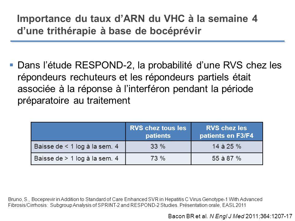 Commentaires Dans létude PROVIDE, le taux de RVS chez les personnes ayant obtenu une réponse antérieure nulle était de 40 % Diminution du taux dARN du VHC < 1 log à la semaine 4 depuis le début de létude RVS de 36 % Diminution du taux dARN du VHC > 1 log à la semaine 4 depuis le début de létude RVS de 55 % Bronowicki JP.