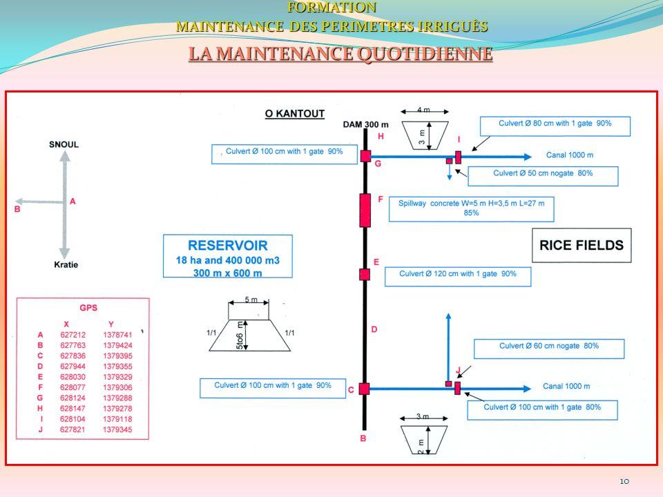 10FORMATION MAINTENANCE DES PERIMETRES IRRIGUÈS LA MAINTENANCE QUOTIDIENNE