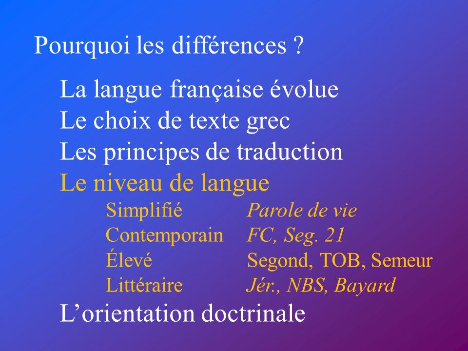 Pourquoi les différences ? La langue française évolue Le choix de texte grec Les principes de traduction Le niveau de langue SimplifiéParole de vie Co