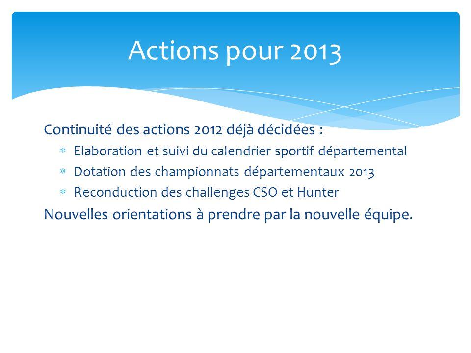 Continuité des actions 2012 déjà décidées : Elaboration et suivi du calendrier sportif départemental Dotation des championnats départementaux 2013 Reconduction des challenges CSO et Hunter Nouvelles orientations à prendre par la nouvelle équipe.