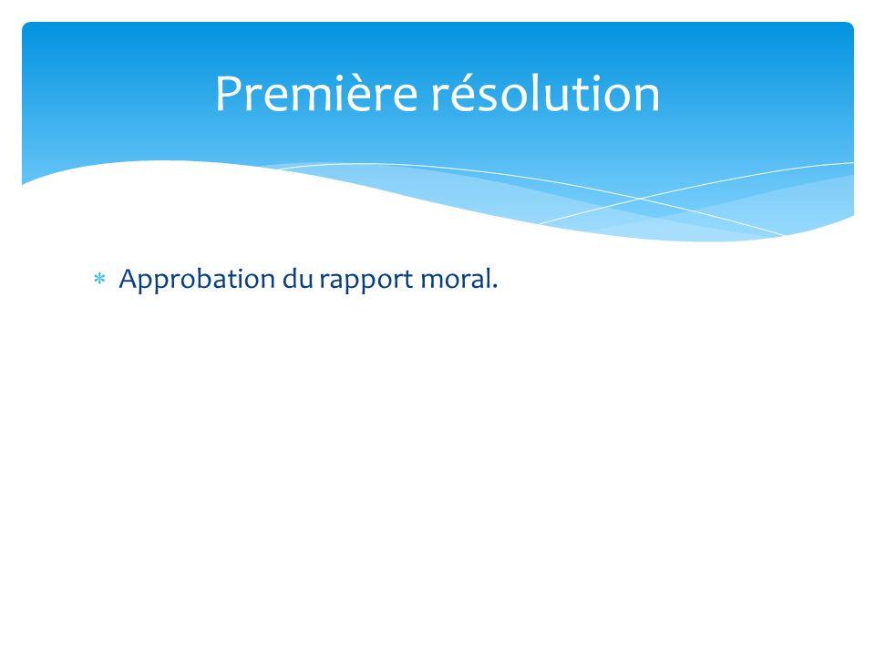 Approbation du rapport moral. Première résolution