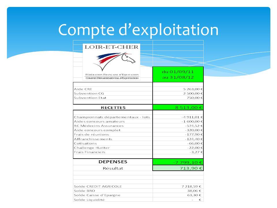 Compte dexploitation