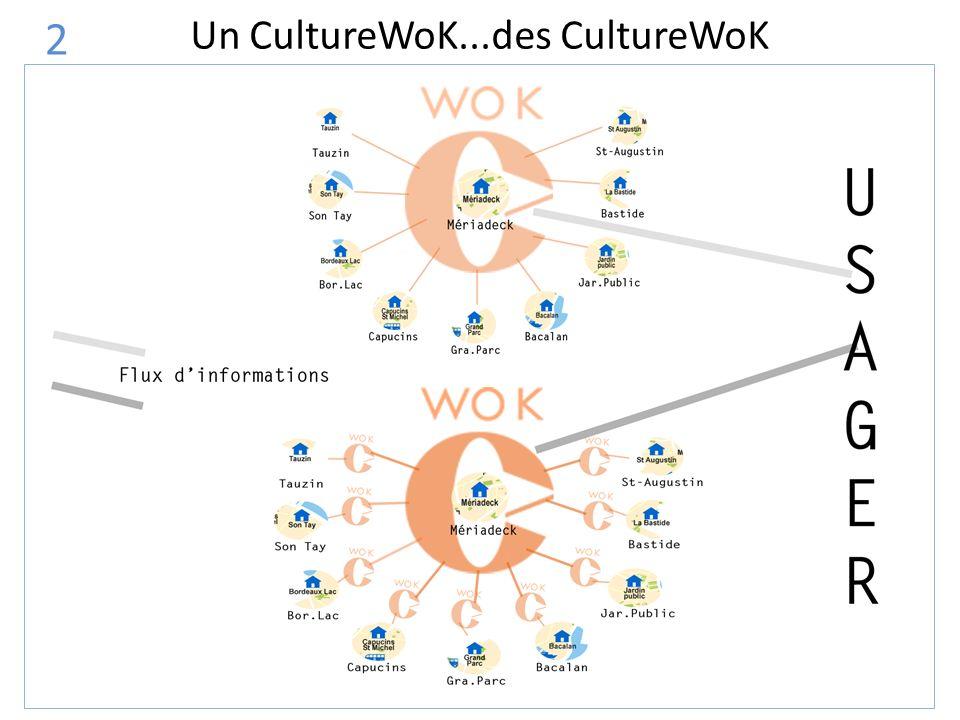 Un CultureWoK...des CultureWoK 2