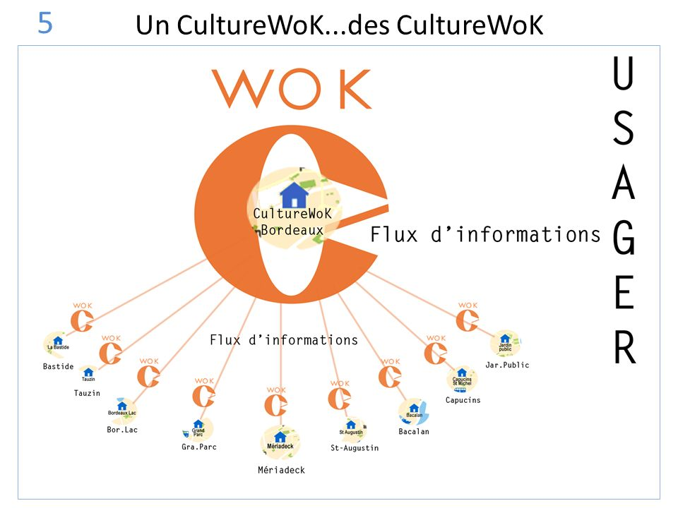 Un CultureWoK...des CultureWoK 5