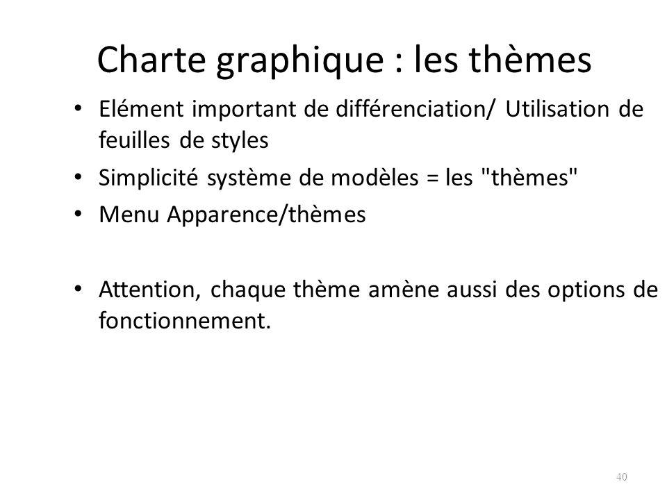 Charte graphique : les thèmes Elément important de différenciation/ Utilisation de feuilles de styles Simplicité système de modèles = les thèmes Menu Apparence/thèmes Attention, chaque thème amène aussi des options de fonctionnement.