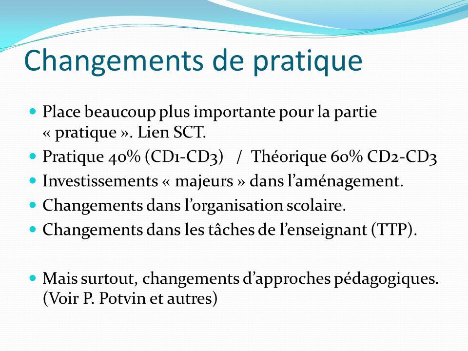 Changements de pratique Place beaucoup plus importante pour la partie « pratique ». Lien SCT. Pratique 40% (CD1-CD3) / Théorique 60% CD2-CD3 Investiss