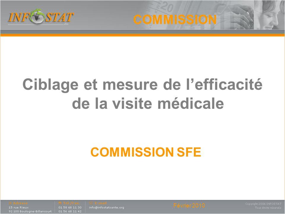 Février 2010 COMMISSION Ciblage et mesure de lefficacité de la visite médicale COMMISSION SFE