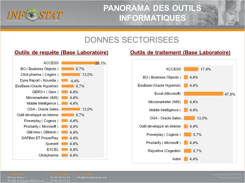 DONNES SECTORISEES PANORAMA DES OUTILS INFORMATIQUES