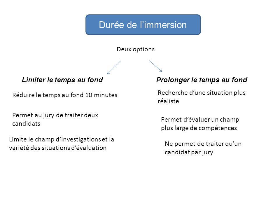 Durée de limmersion Deux options Limiter le temps au fondProlonger le temps au fond Réduire le temps au fond 10 minutes Permet au jury de traiter deux