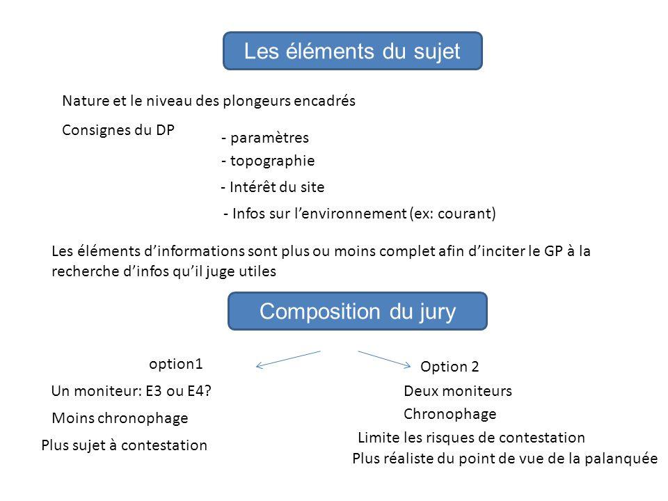 Les éléments du sujet Composition du jury Nature et le niveau des plongeurs encadrés Consignes du DP - paramètres - topographie - Intérêt du site - In