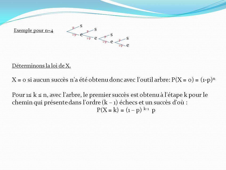 Déterminons la loi de X. X = 0 si aucun succès n'a été obtenu donc avec l'outil arbre: P(X = 0) = (1-p) n Pour 1 k n, avec l'arbre, le premier succès