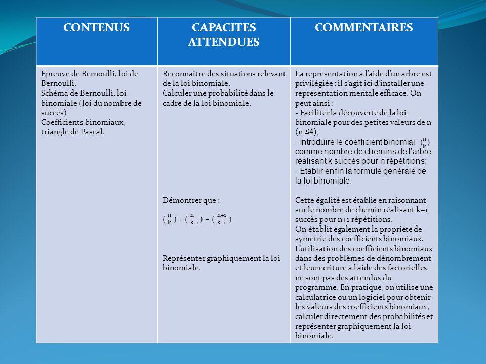 CONTENUSCAPACITES ATTENDUES COMMENTAIRES Epreuve de Bernoulli, loi de Bernoulli. Schéma de Bernoulli, loi binomiale (loi du nombre de succès) Coeffici
