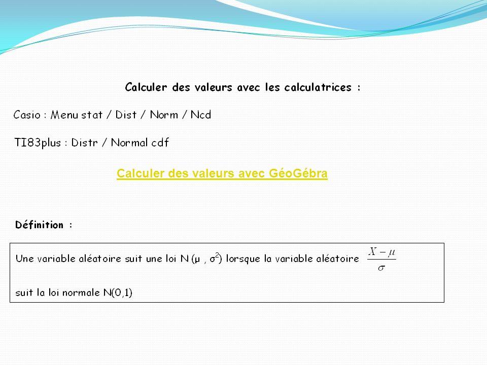 Calculer des valeurs avec GéoGébra