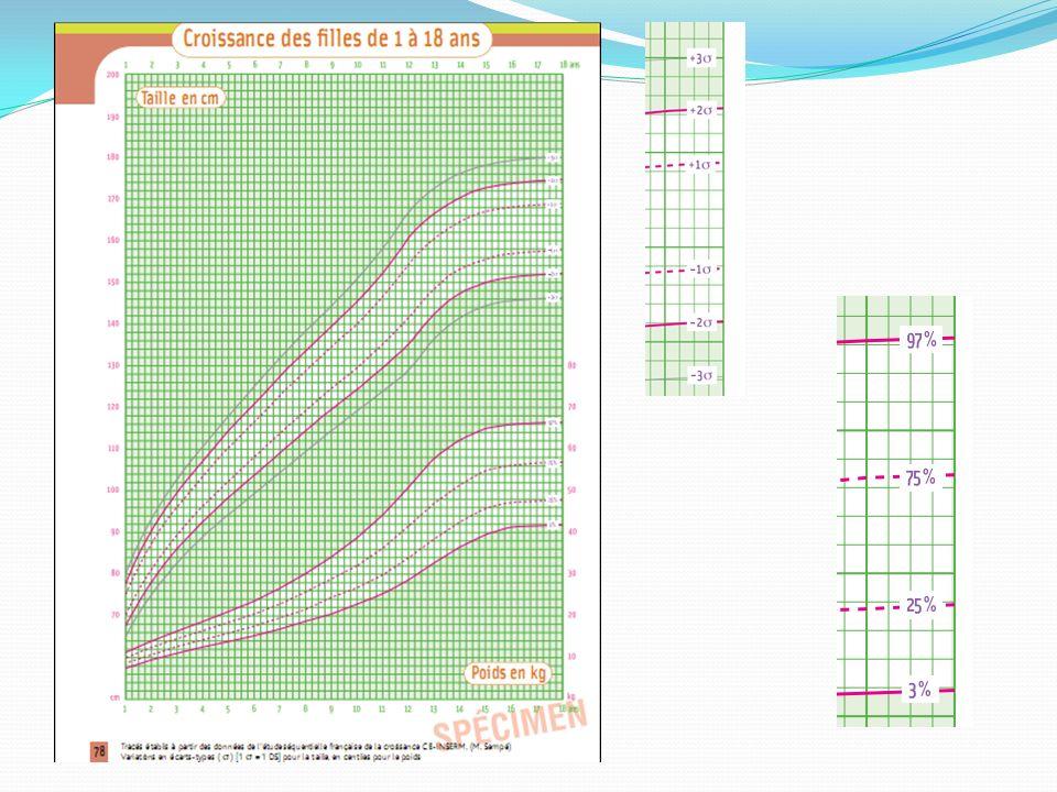 Programme de seconde Objectifs visés par lenseignement des statistiques et probabilités à loccasion de résolutions de problèmes.