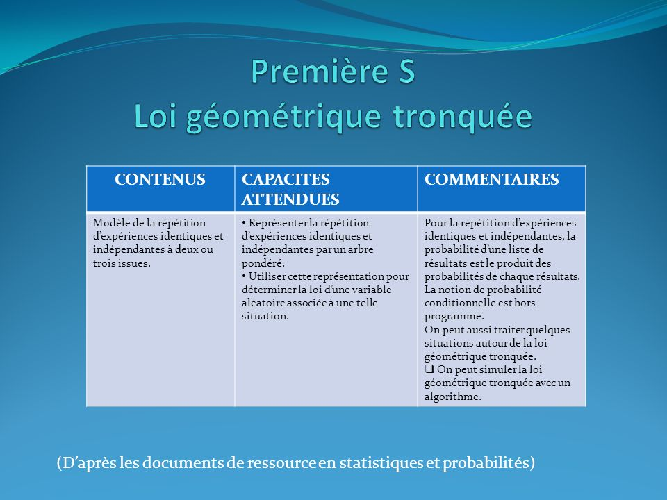 CONTENUSCAPACITES ATTENDUES COMMENTAIRES Modèle de la répétition dexpériences identiques et indépendantes à deux ou trois issues. Représenter la répét