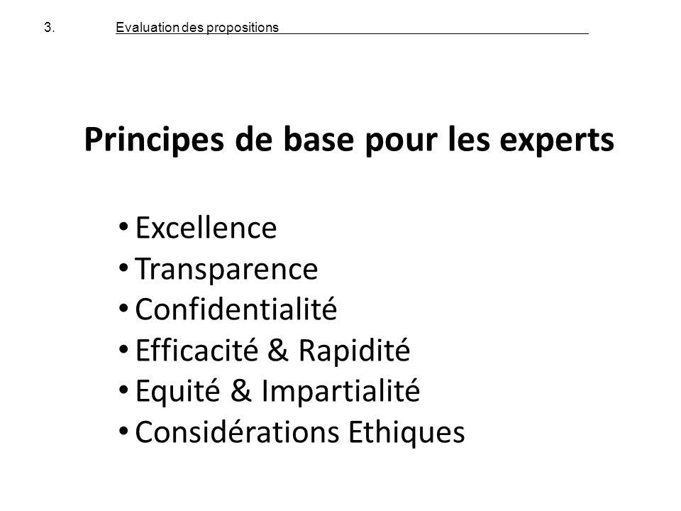 Principes de base pour les experts Excellence Transparence Confidentialité Efficacité & Rapidité Equité & Impartialité Considérations Ethiques 3. Eval
