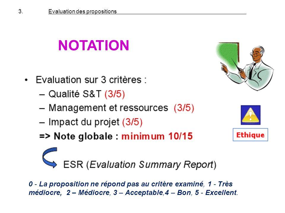 NOTATION 0 - La proposition ne répond pas au critère examiné, 1 - Très médiocre, 2 – Médiocre, 3 – Acceptable,4 – Bon, 5 - Excellent. 3. Evaluation de