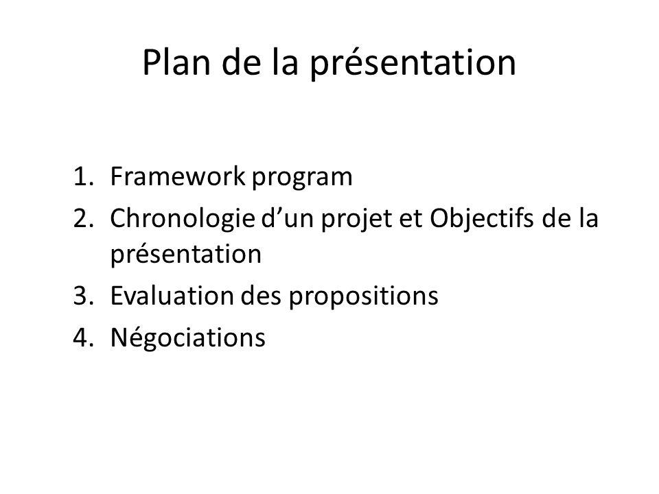Plan de la présentation 1.Framework program 2.Chronologie dun projet et Objectifs de la présentation 3.Evaluation des propositions 4.Négociations