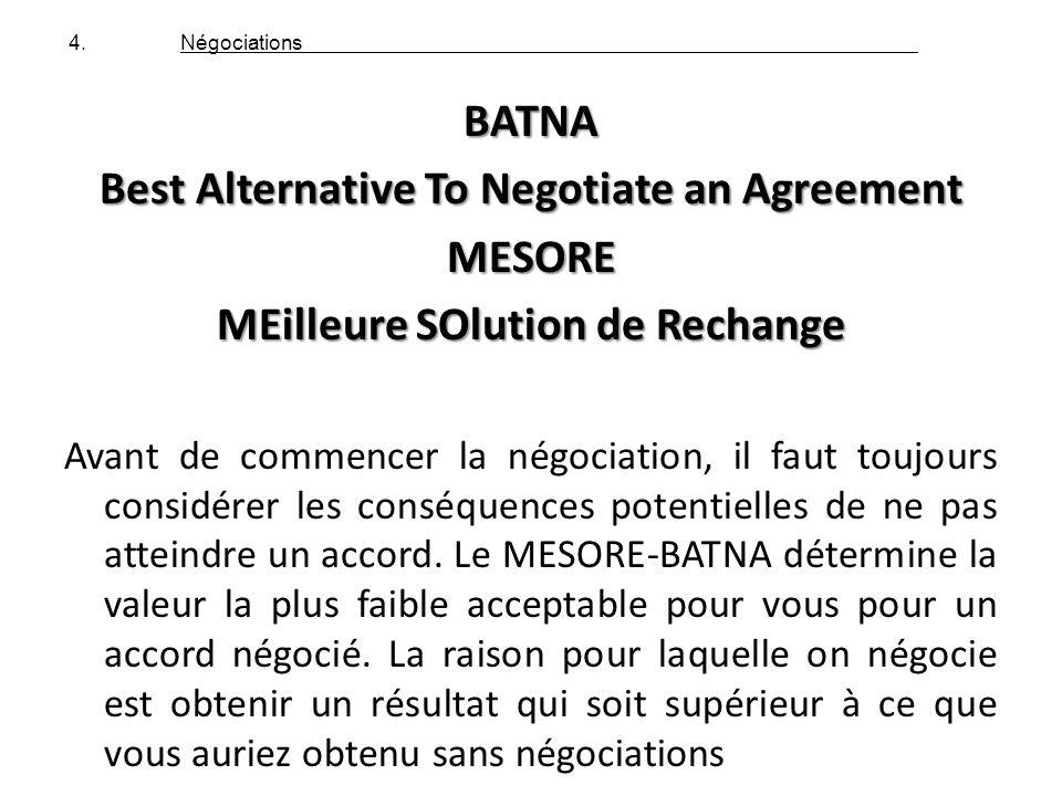BATNA Best Alternative To Negotiate an Agreement MESORE MEilleure SOlution de Rechange Avant de commencer la négociation, il faut toujours considérer