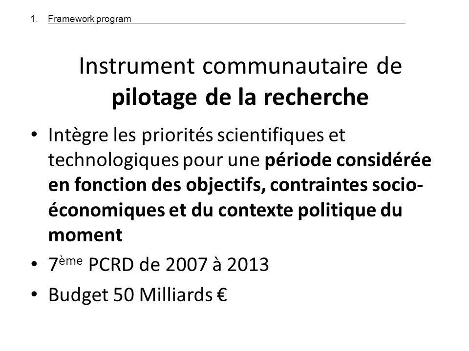 Instrument communautaire de pilotage de la recherche Intègre les priorités scientifiques et technologiques pour une période considérée en fonction des