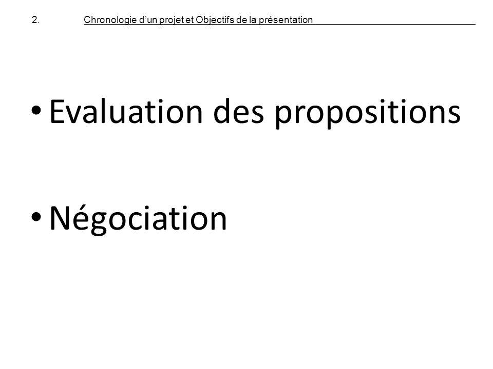 Evaluation des propositions Négociation 2. Chronologie dun projet et Objectifs de la présentation
