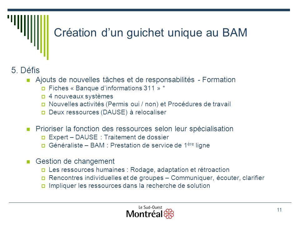 11 Création dun guichet unique au BAM 5.