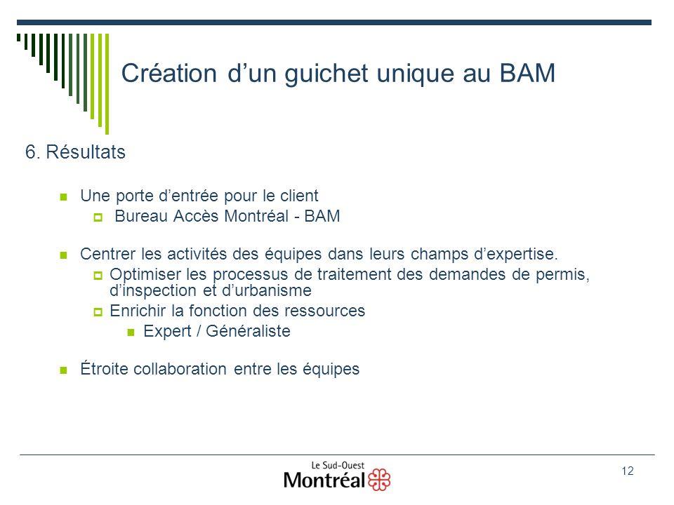 12 Création dun guichet unique au BAM 6.