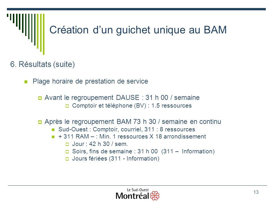 13 Création dun guichet unique au BAM 6.