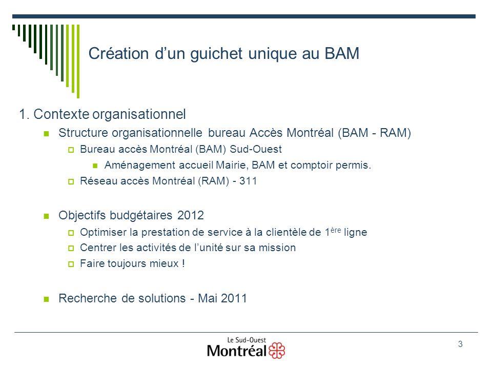 14 Création dun guichet unique au bureau Accès Montréal du Sud-ouest Optimiser la prestation de service par le regroupement dactivités de 1 ère ligne Projet réalisé le 30 janvier 2012