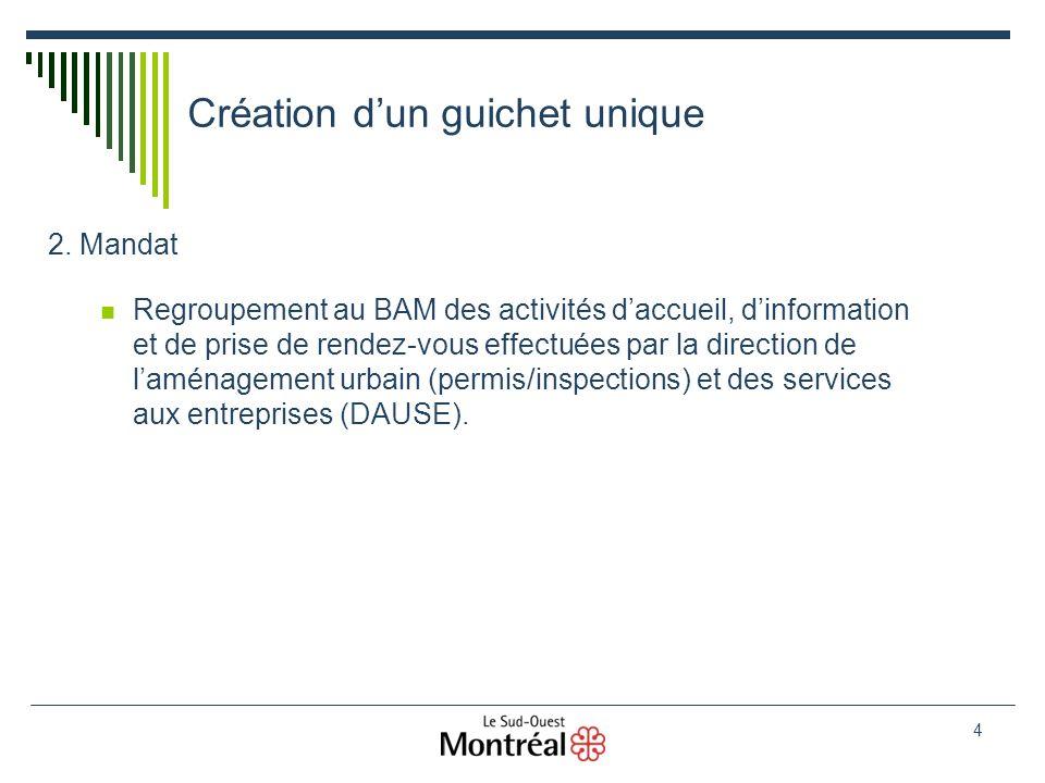 Création dun guichet unique au bureau Accès Montréal (BAM) du Sud-ouest Commentaires .