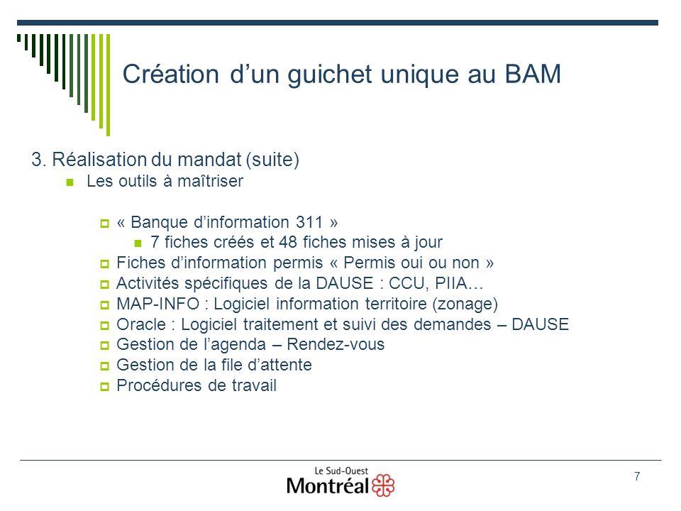 7 Création dun guichet unique au BAM 3.