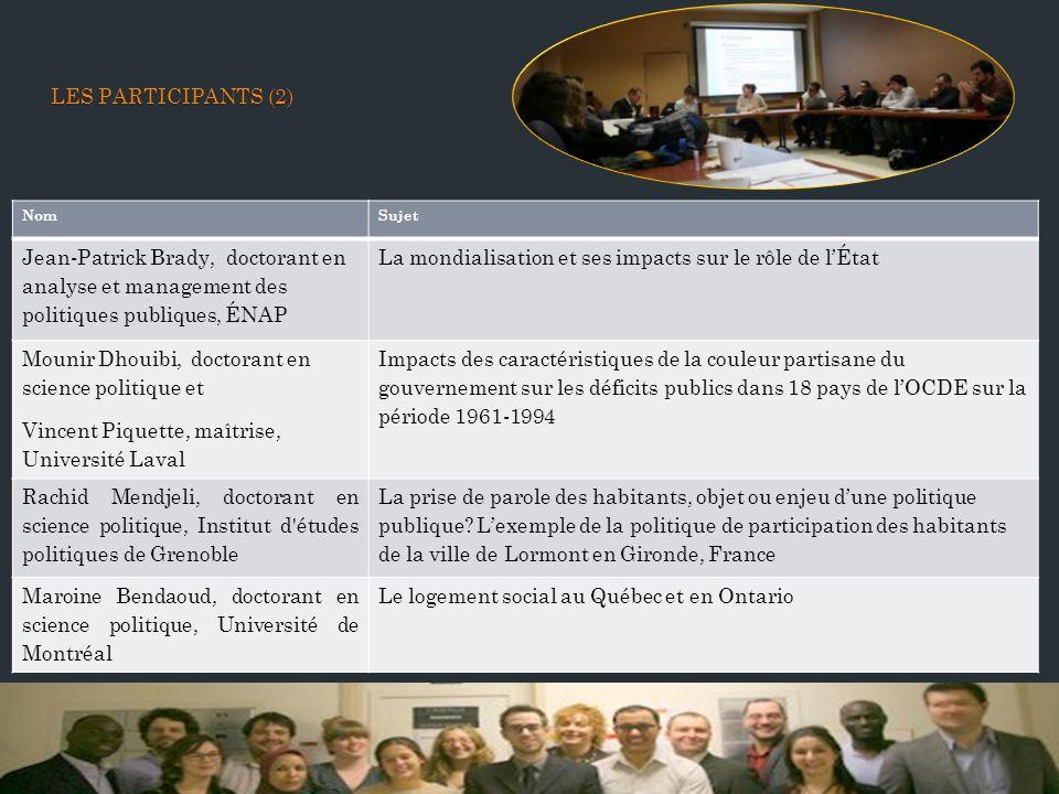LES PARTICIPANTS (2) LES PARTICIPANTS (2) NomSujet Jean-Patrick Brady, doctorant en analyse et management des politiques publiques, ÉNAP La mondialisation et ses impacts sur le rôle de lÉtat Mounir Dhouibi, doctorant en science politique et Vincent Piquette, maîtrise, Université Laval Impacts des caractéristiques de la couleur partisane du gouvernement sur les déficits publics dans 18 pays de lOCDE sur la période 1961-1994 Rachid Mendjeli, doctorant en science politique, Institut d études politiques de Grenoble La prise de parole des habitants, objet ou enjeu dune politique publique.