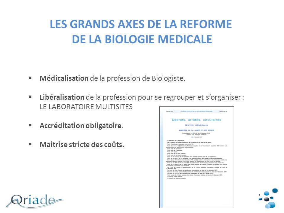 LES GRANDS AXES DE LA REFORME DE LA BIOLOGIE MEDICALE Médicalisation de la profession de Biologiste. Libéralisation de la profession pour se regrouper