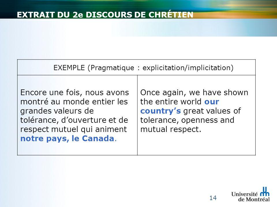 14 EXTRAIT DU 2e DISCOURS DE CHRÉTIEN EXEMPLE (Pragmatique : explicitation/implicitation) Encore une fois, nous avons montré au monde entier les grand