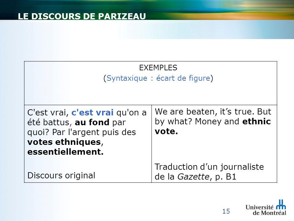 LE DISCOURS DE PARIZEAU 15 EXEMPLES (Syntaxique : écart de figure) C'est vrai, c'est vrai qu'on a été battus, au fond par quoi? Par l'argent puis des