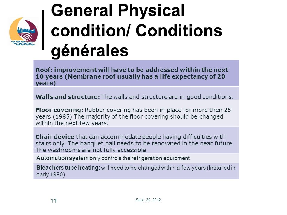General Physical condition/ Conditions générales Sept.