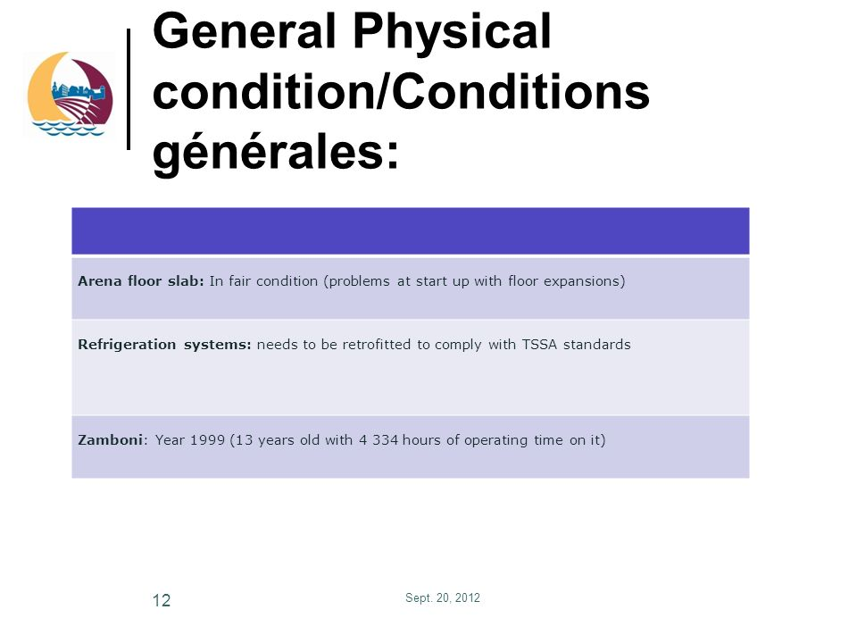 General Physical condition/Conditions générales: Sept.