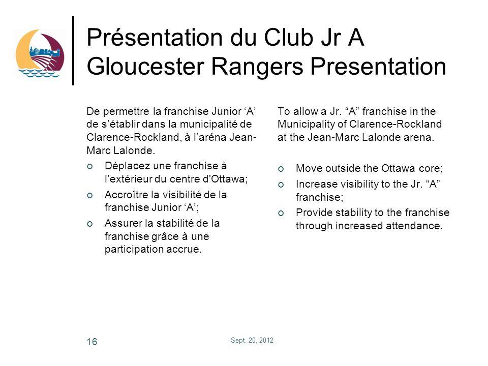 Présentation du Club Jr A Gloucester Rangers Presentation De permettre la franchise Junior A de sétablir dans la municipalité de Clarence-Rockland, à