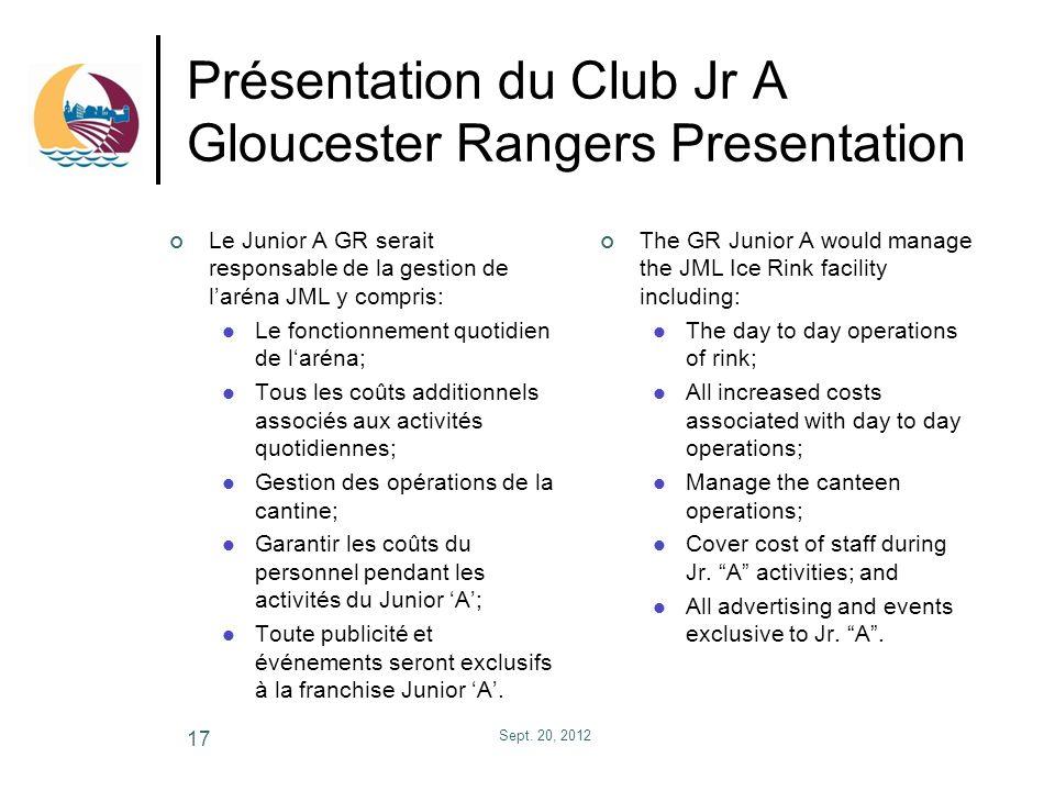 Présentation du Club Jr A Gloucester Rangers Presentation Le Junior A GR serait responsable de la gestion de laréna JML y compris: Le fonctionnement q