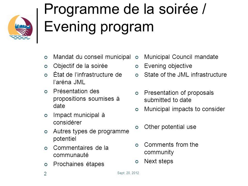 Programme de la soirée / Evening program Mandat du conseil municipal Objectif de la soirée État de linfrastructure de laréna JML Présentation des prop