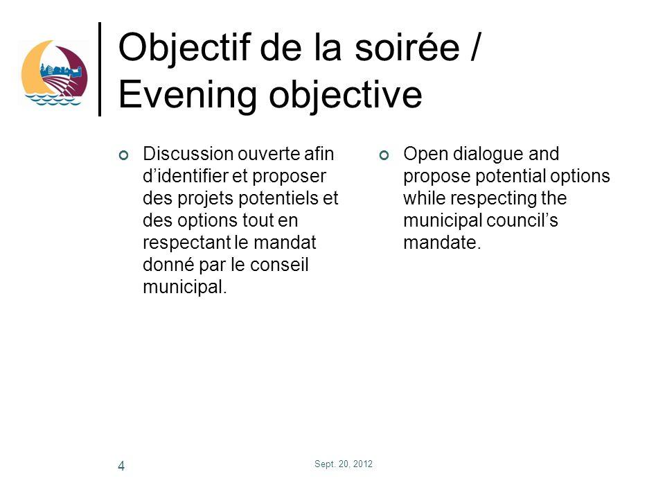 Objectif de la soirée / Evening objective Discussion ouverte afin didentifier et proposer des projets potentiels et des options tout en respectant le