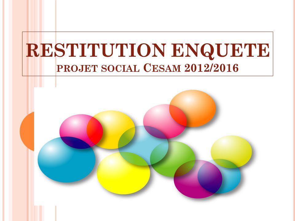 RESTITUTION ENQUETE PROJET SOCIAL C ESAM 2012/2016