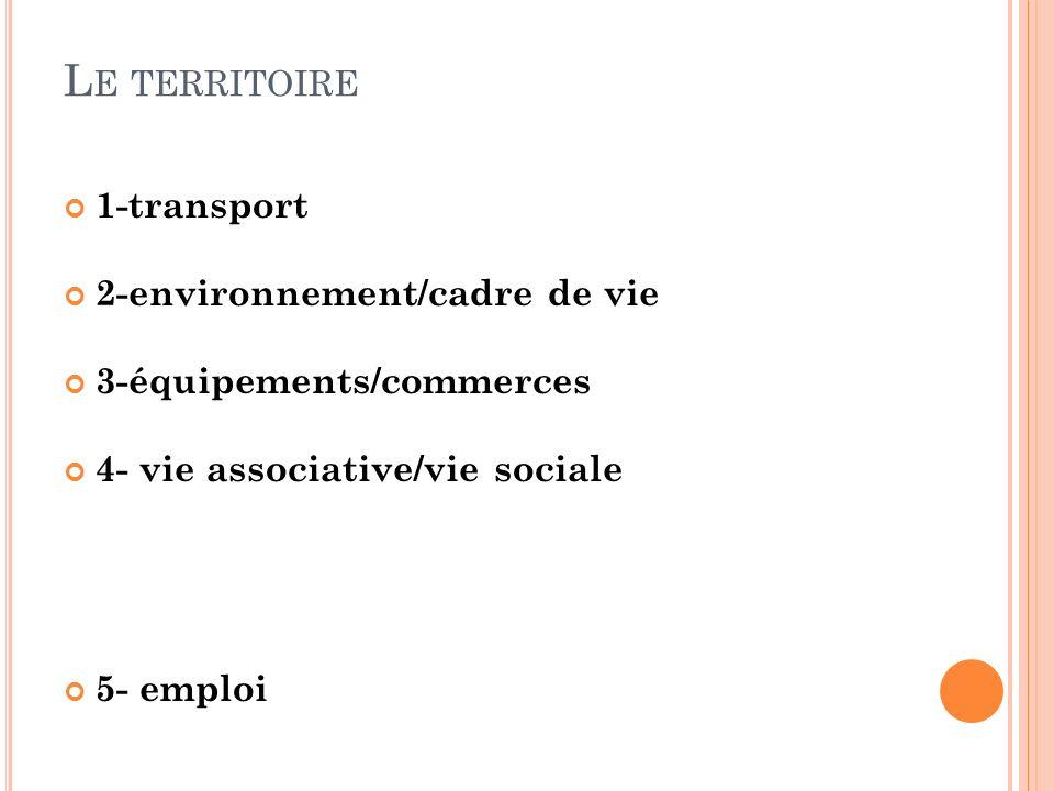 L E TERRITOIRE 1-transport 2-environnement/cadre de vie 3-équipements/commerces 4- vie associative/vie sociale 5- emploi